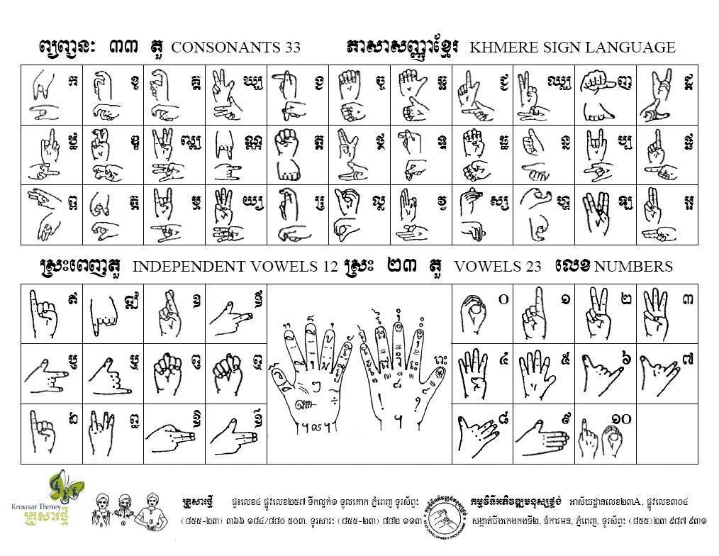 Khmerenglish Ksl Khmer Sign Language Dictionary